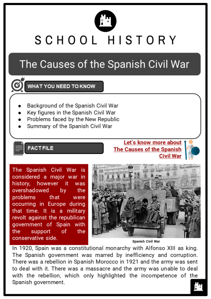 The Causes of the Spanish Civil War Resource Collection 1