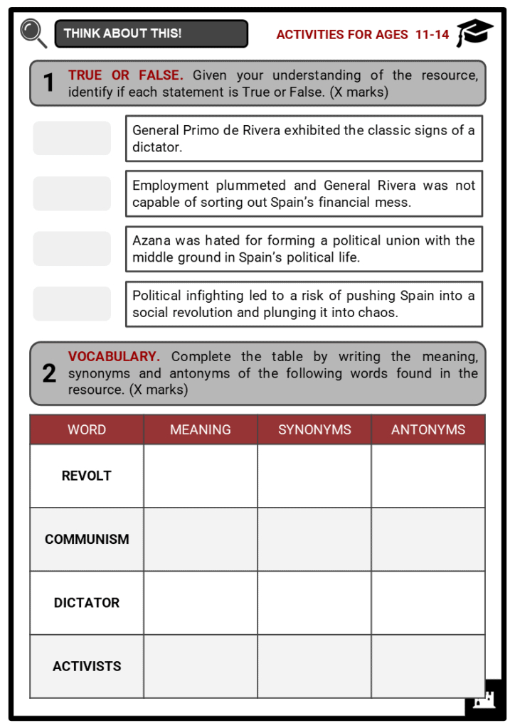 The Causes of the Spanish Civil War Student Activities & Answer Guide 1