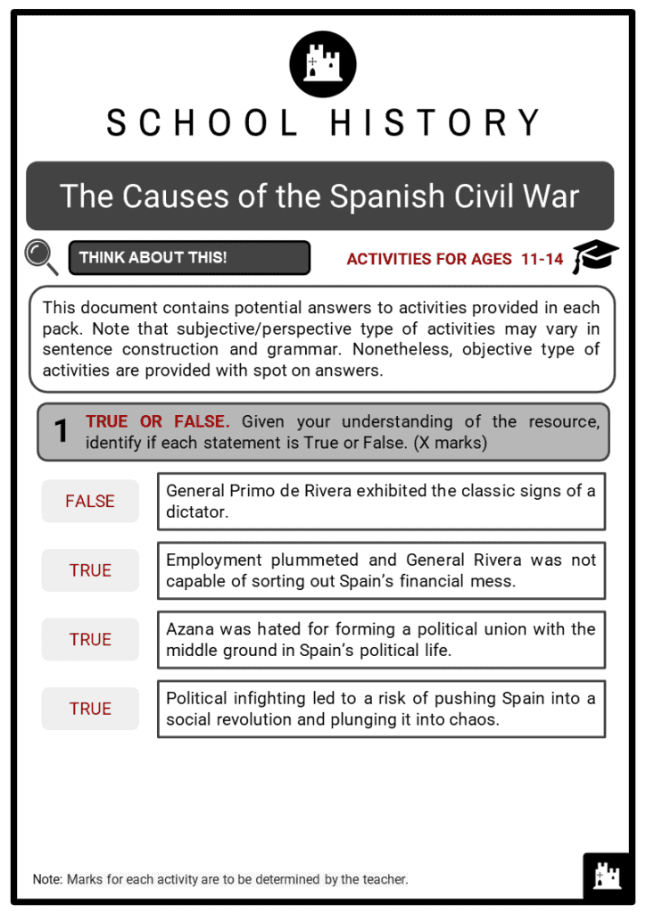 The Causes of the Spanish Civil War Student Activities & Answer Guide 2
