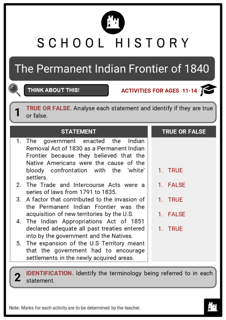 The Permanent Indian Frontier of 1840 Student Activities & Answer Guide 2