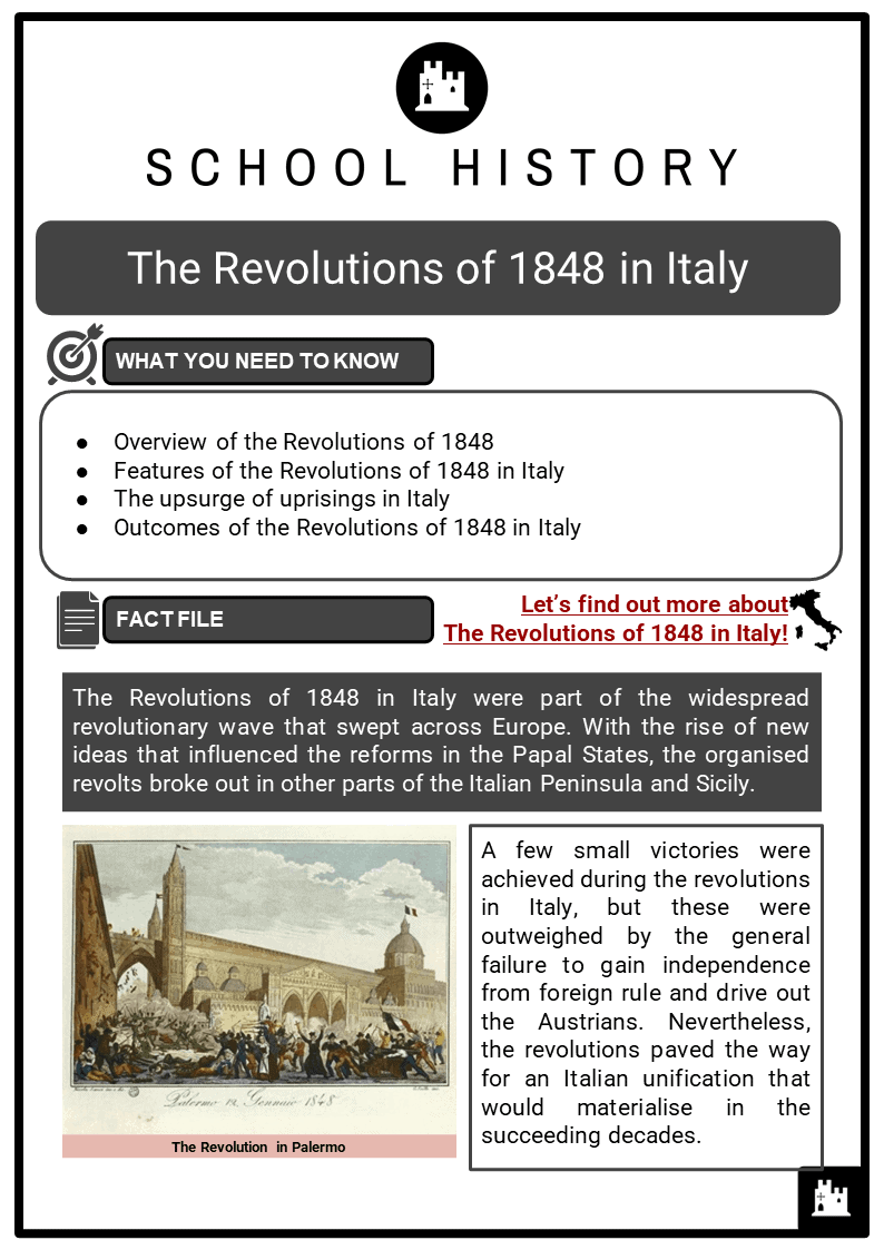 The-Revolutions-of-1848-in-Italy-Resource-Collection-1