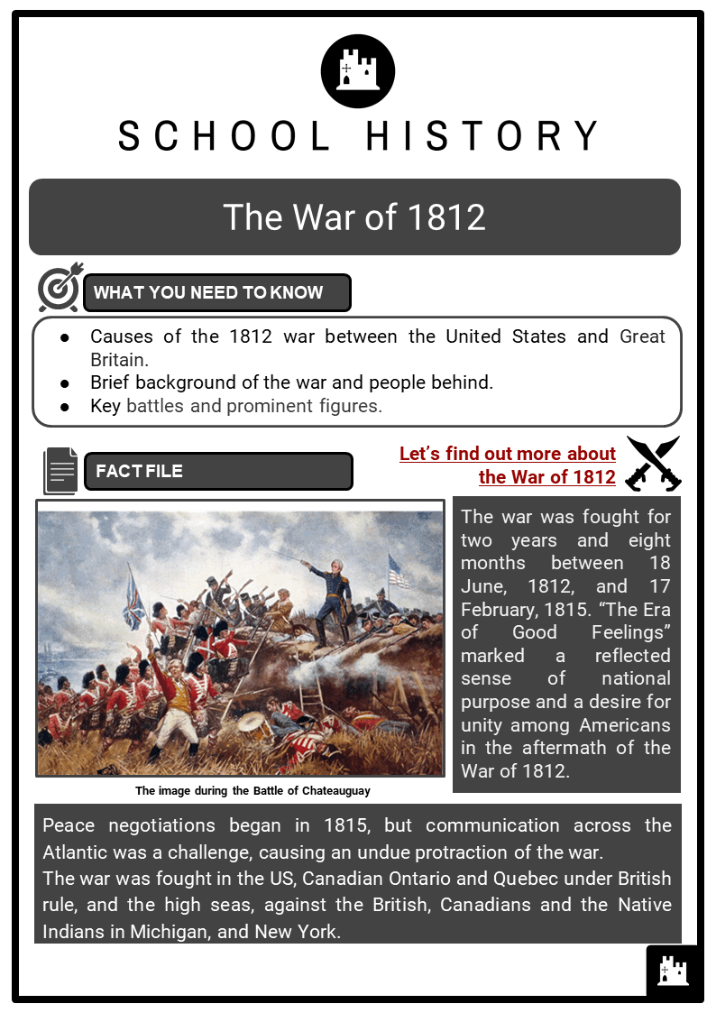 The-War-of-1812-Resource-Collection-1