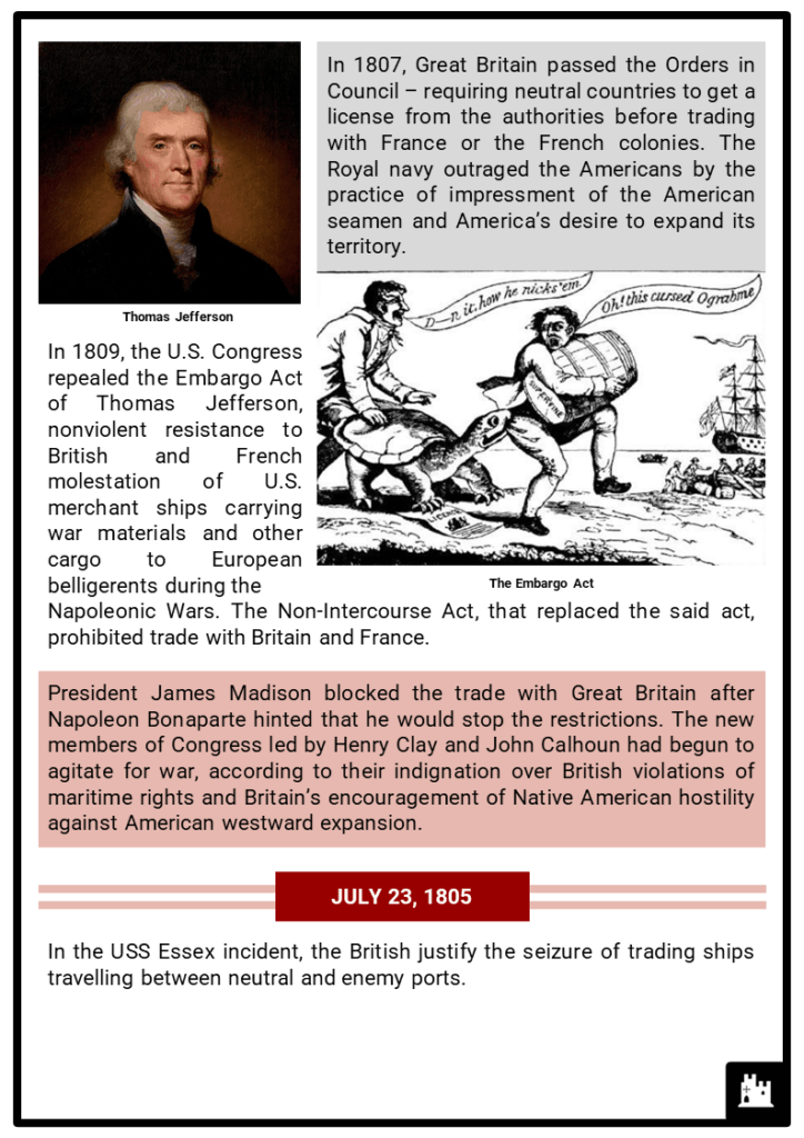 Timeline of War of 1812 Resource Collection 2