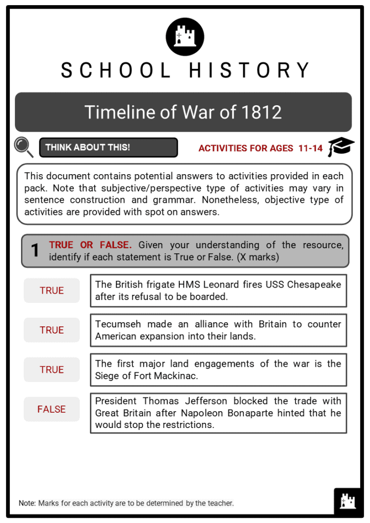 Timeline of War of 1812 Student Activities & Answer Guide 2
