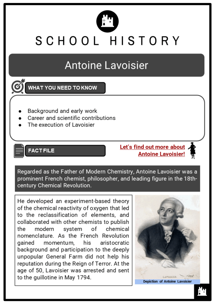 Antoine Lavoisier Resource Collection 1
