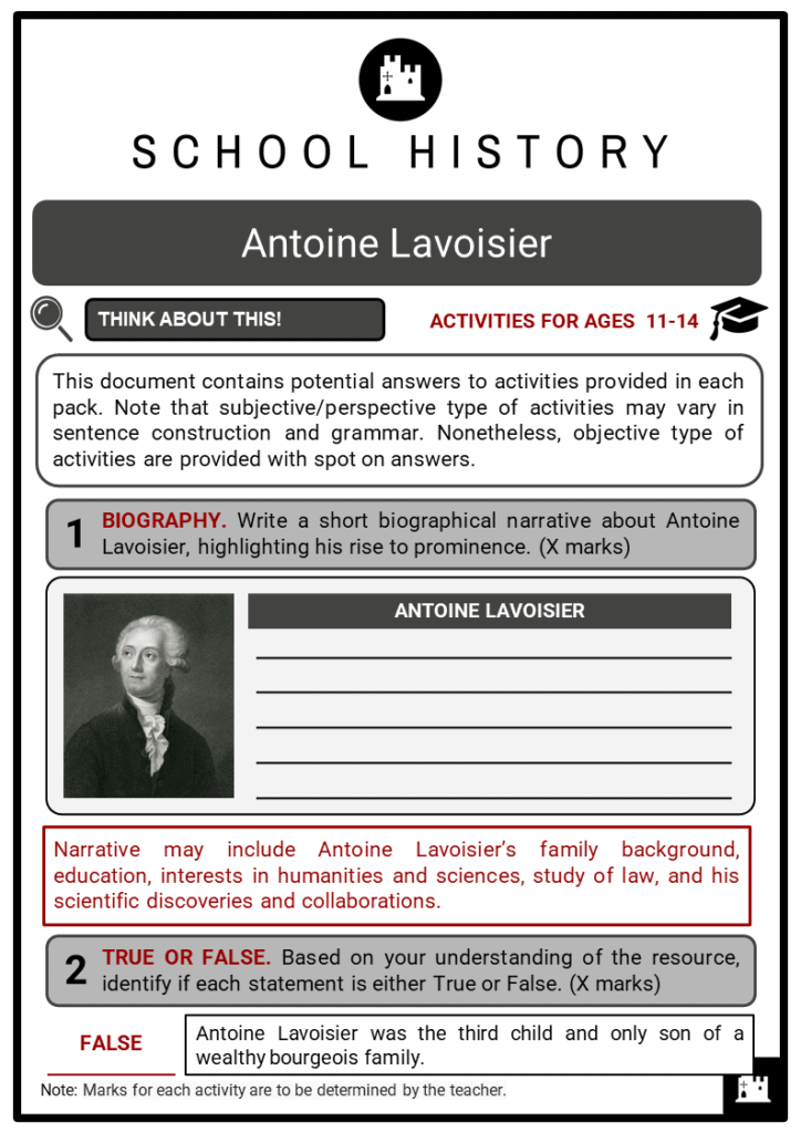 Antoine Lavoisier Student Activities & Answer Guide 2