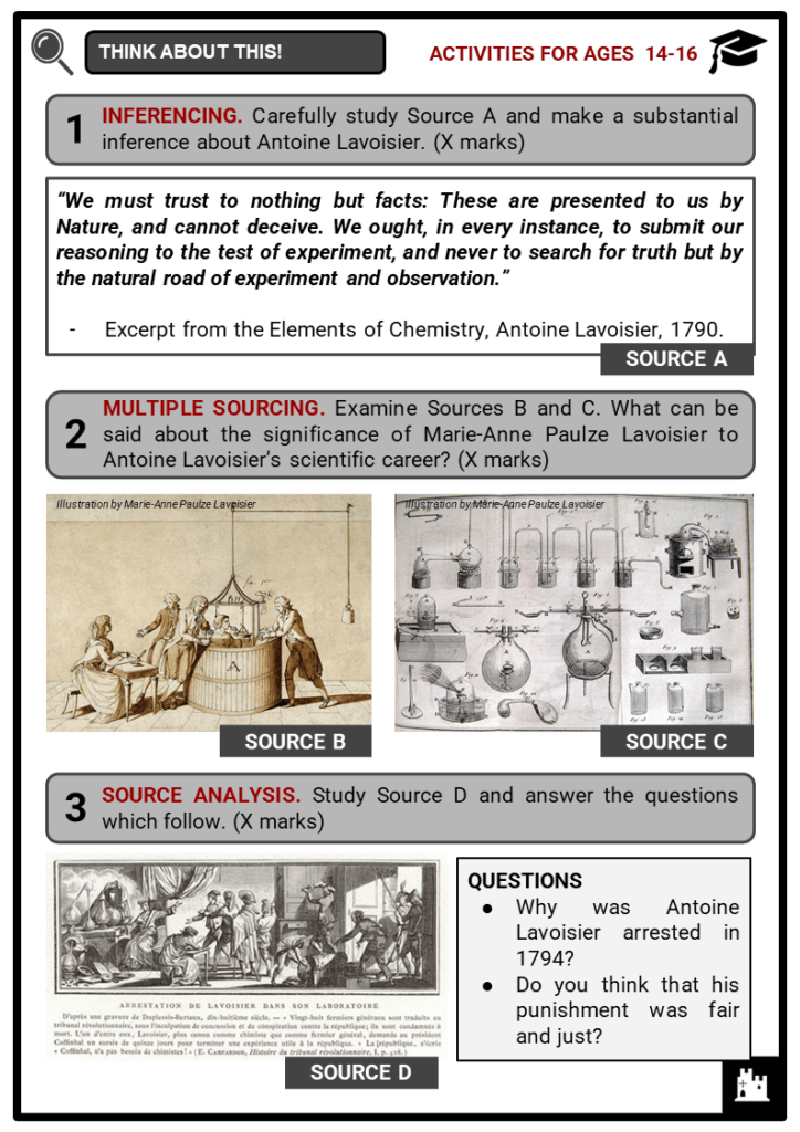 Antoine Lavoisier Student Activities & Answer Guide 3