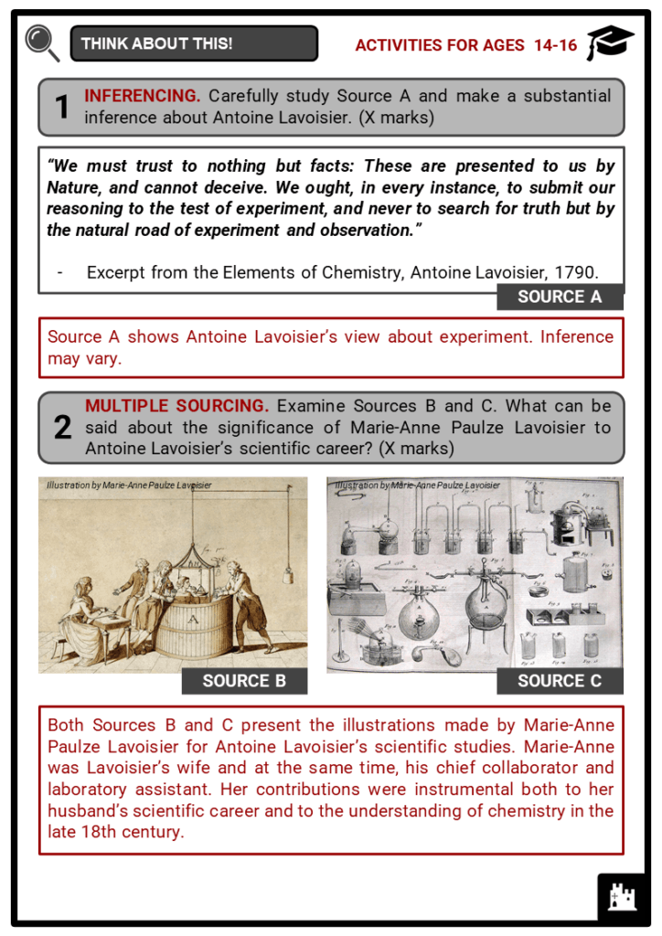 Antoine Lavoisier Student Activities & Answer Guide 4
