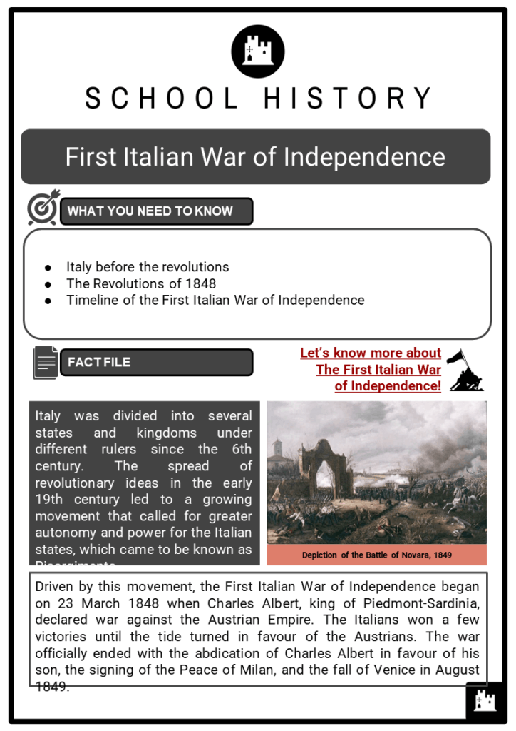 First Italian War of Independence Resource Collection 1