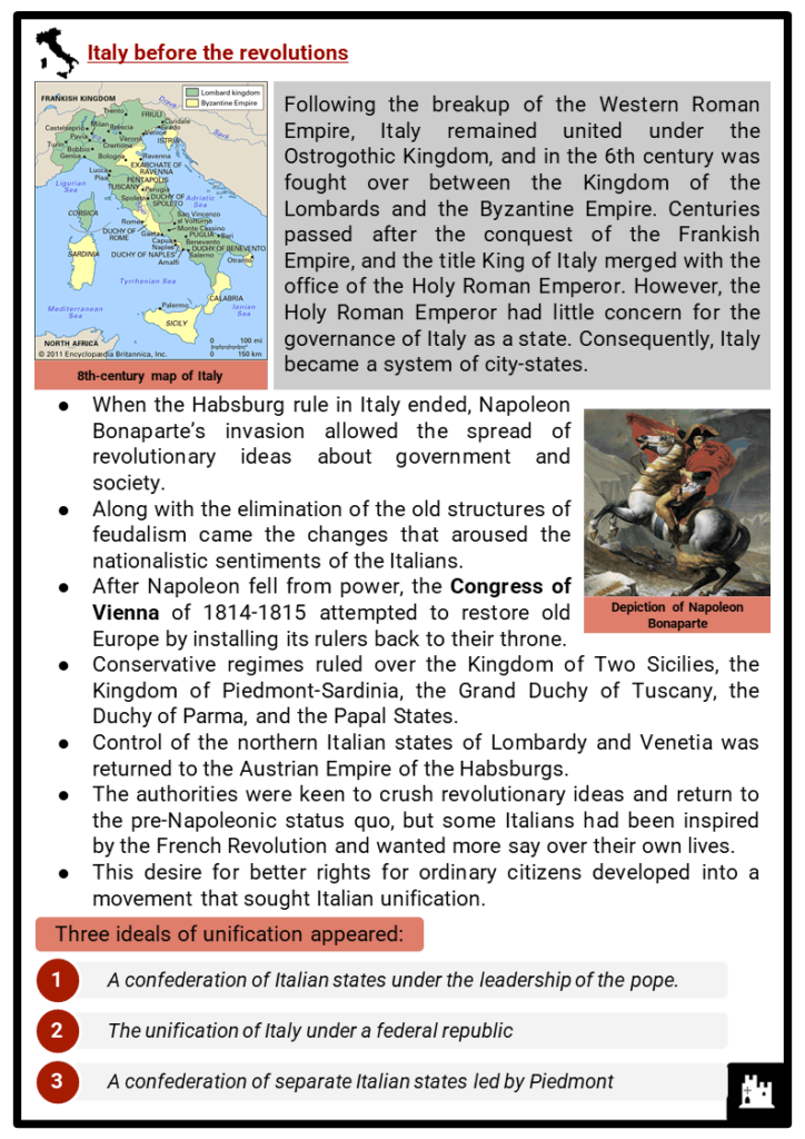 First Italian War of Independence Resource Collection 2