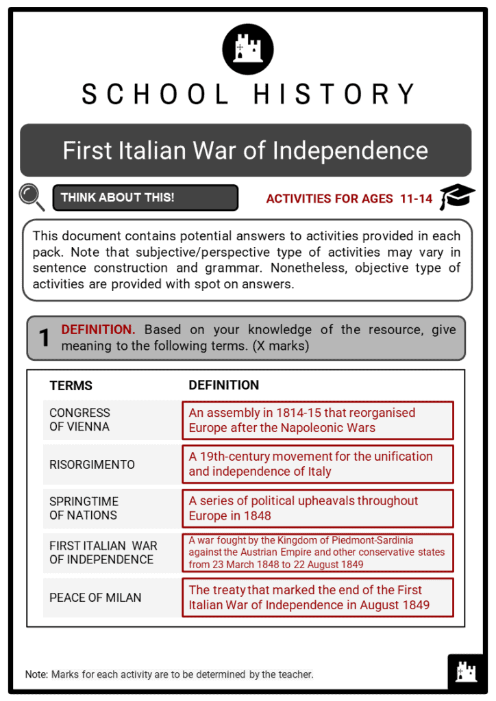 First Italian War of Independence Student Activities & Answer Guide 2