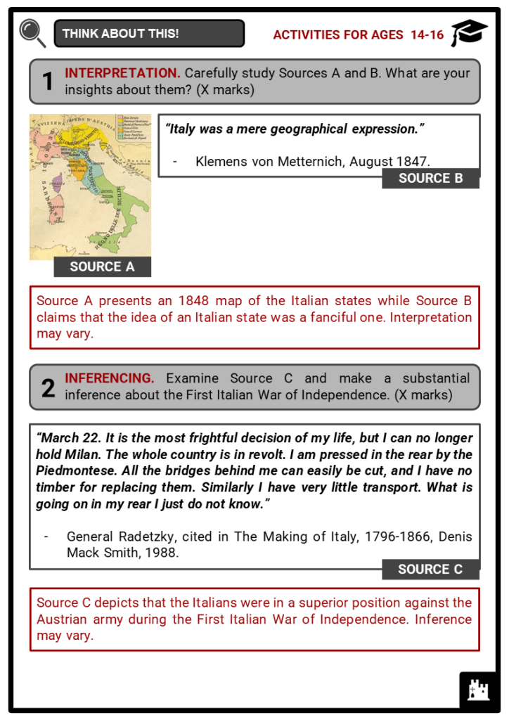 First Italian War of Independence Student Activities & Answer Guide 4