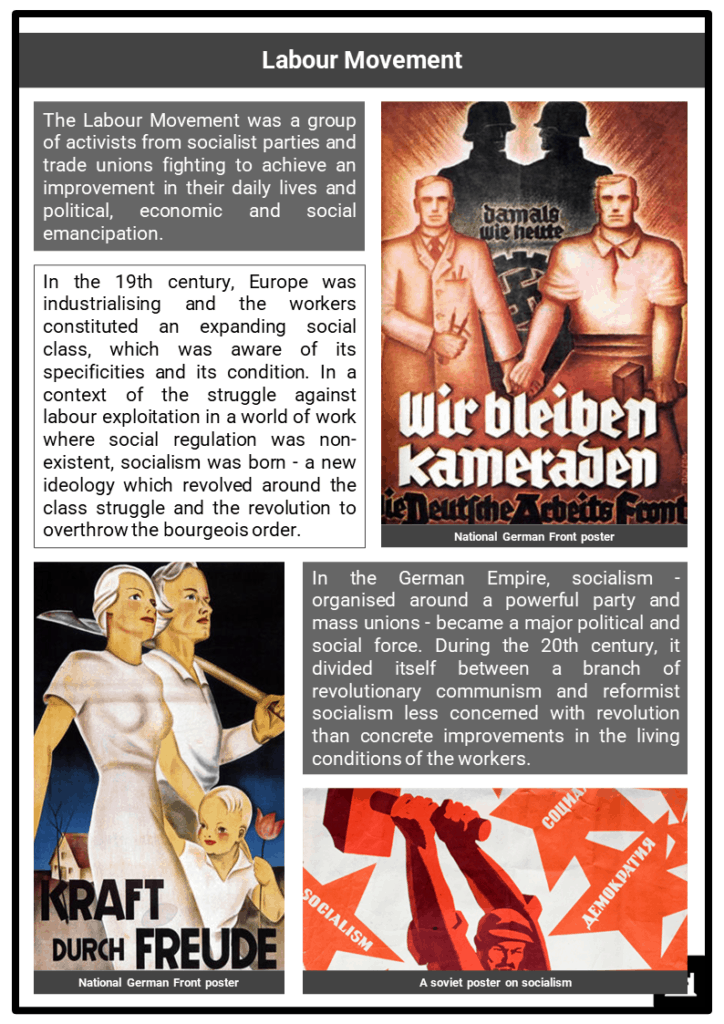 German Labour Front Resource Collection 2