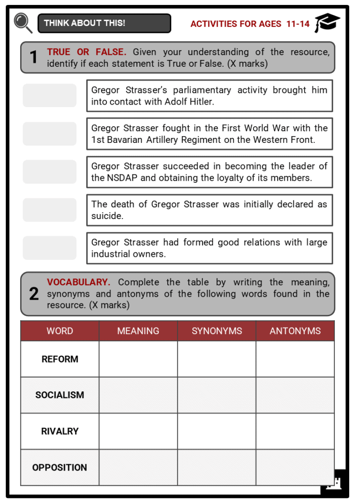 Gregor Strasser Student Activities & Answer Guide 1