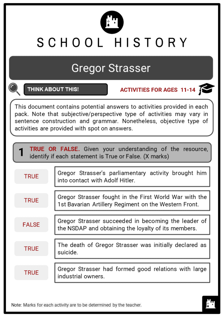 Gregor Strasser Student Activities & Answer Guide 2