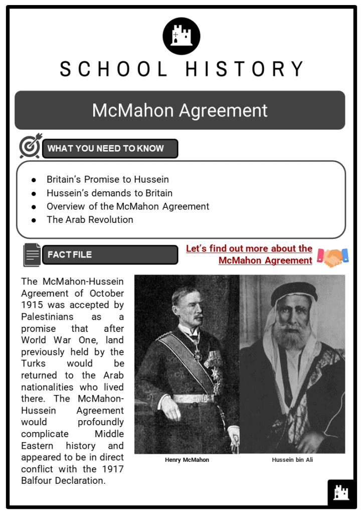 McMahon Agreement Resource Collection 1
