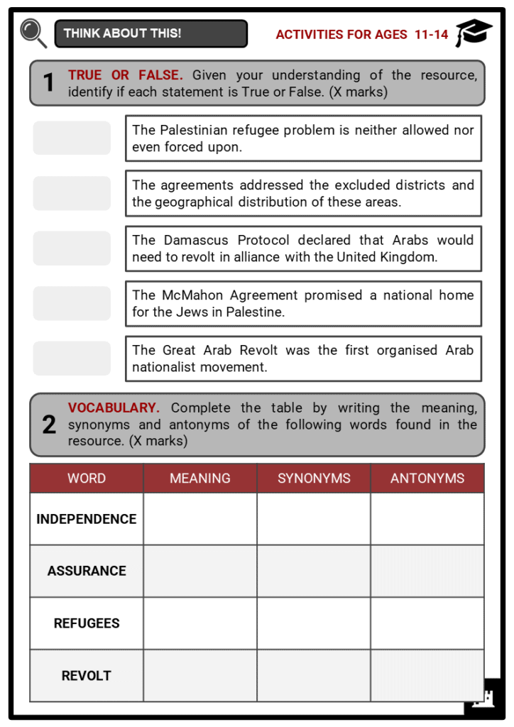 McMahon Agreement Student Activities & Answer Guide 1