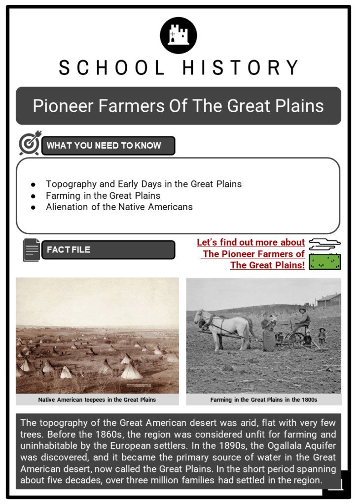 Pioneer Farmers Of The Great Plains Resource Collection 1