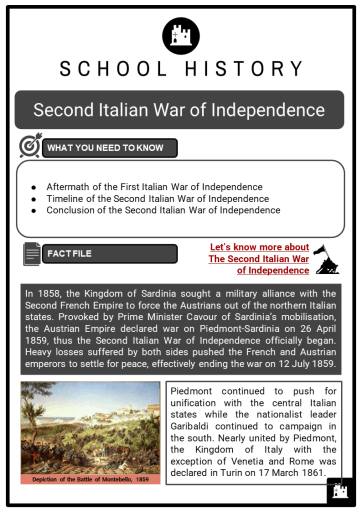 Second Italian War of Independence Resource Collection 1