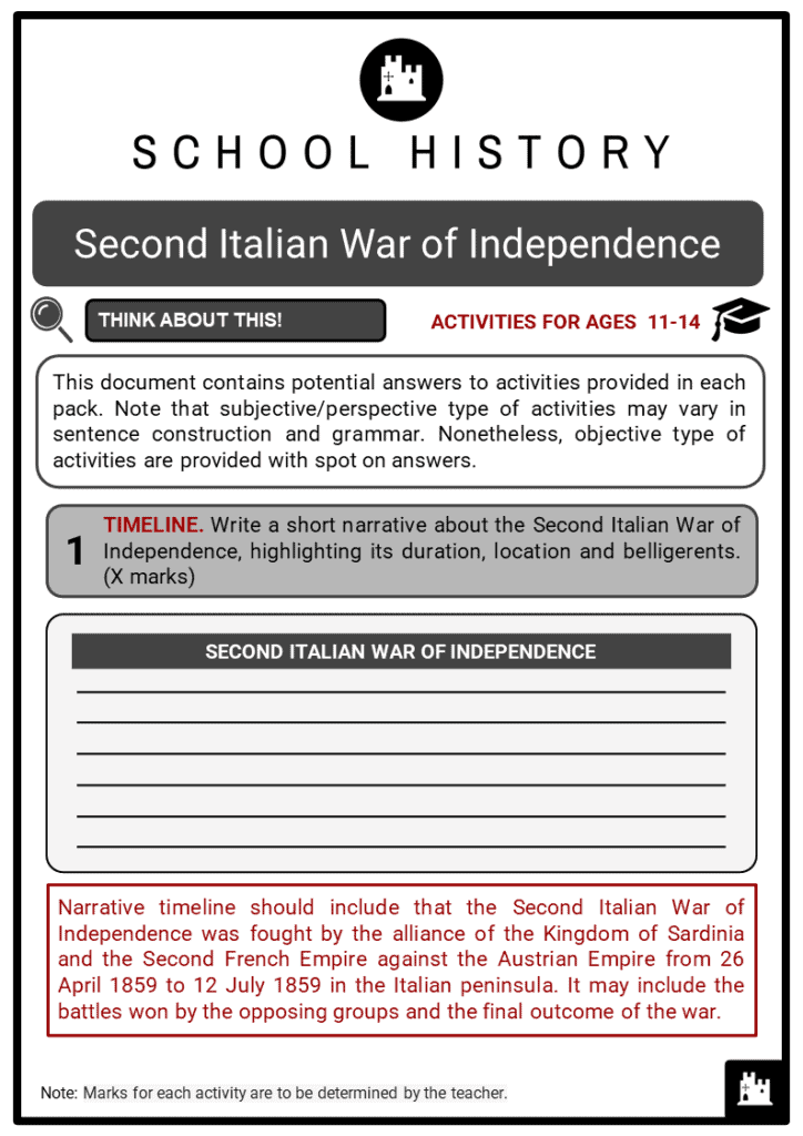 Second Italian War of Independence Student Activities & Answer Guide 2