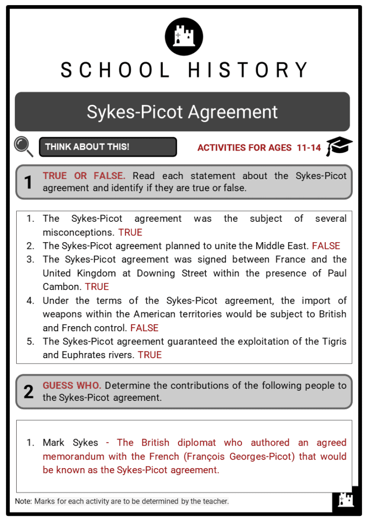 Sykes-Picot Agreement Student Activities & Answer Guide 2