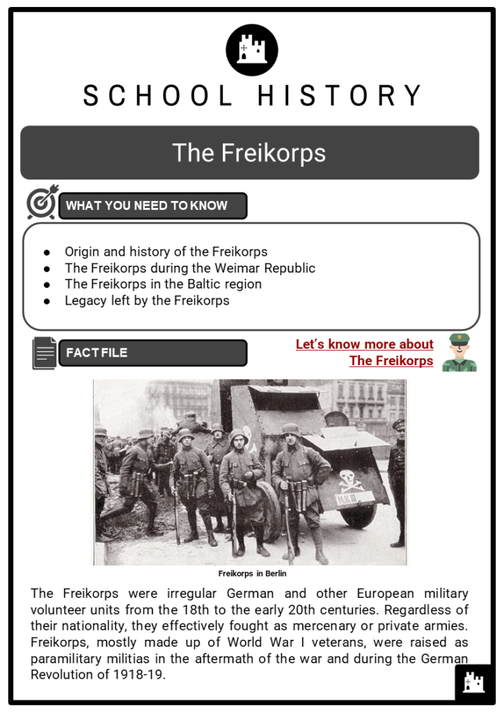 The Freikorps Resource Collection 1