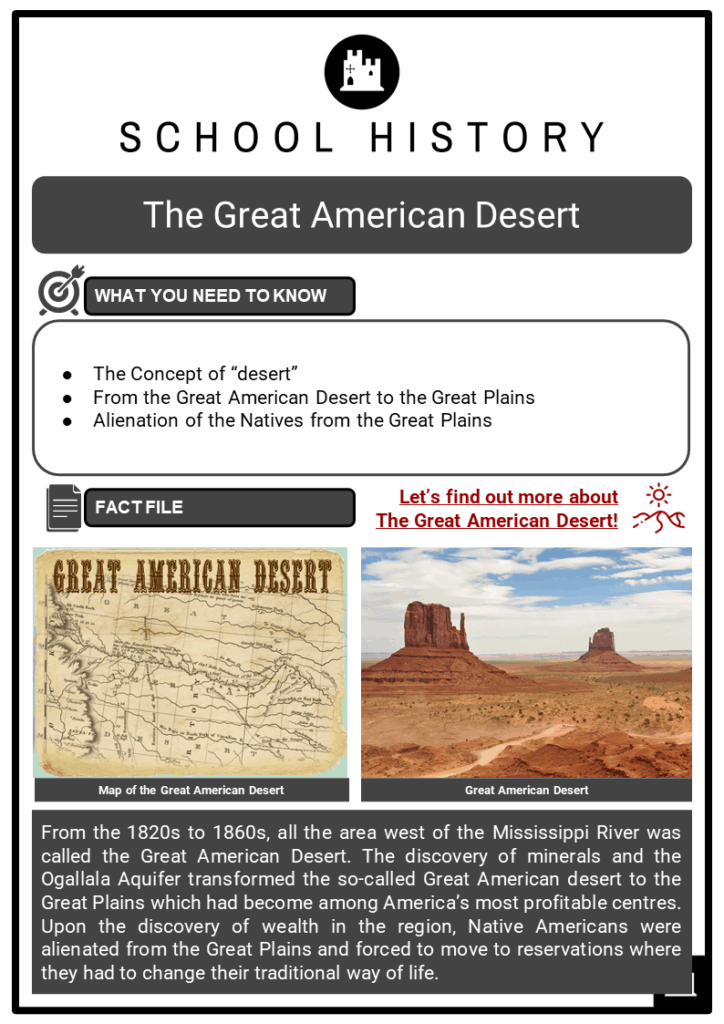 The Great American Desert Resource Collection 1