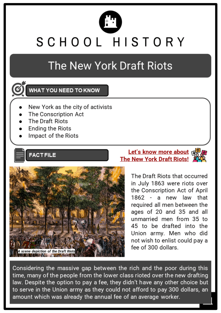 The New York Draft Riots Resource Collection 1