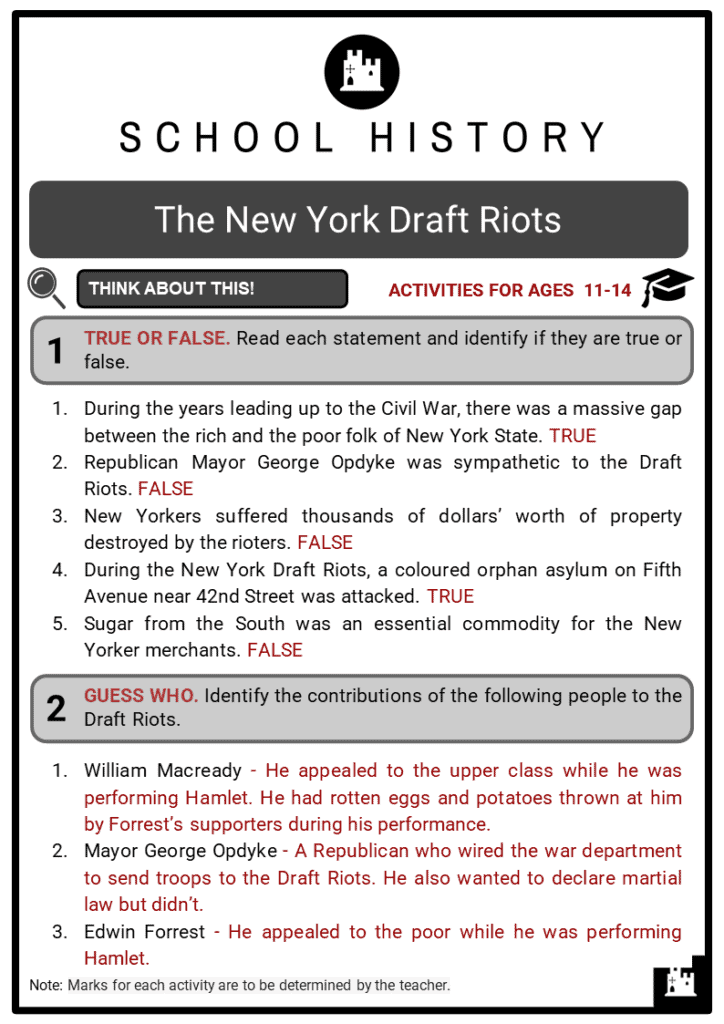 The New York Draft Riots Student Activities & Answer Guide 2