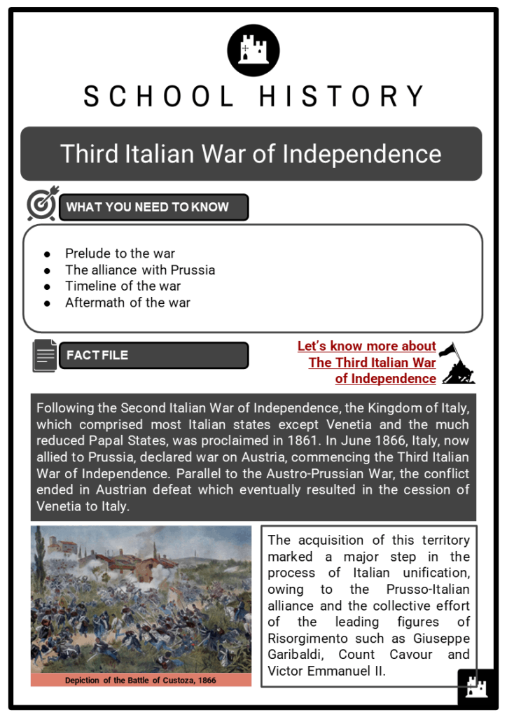 Third Italian War of Independence Resource Collection 1