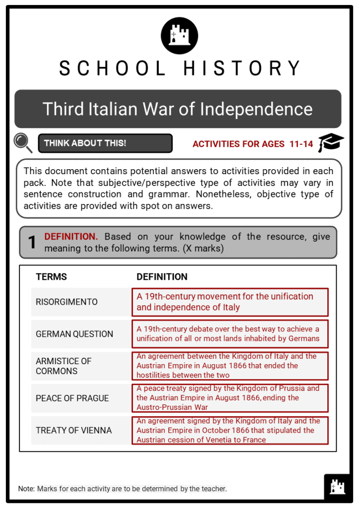 Third Italian War of Independence Student Activities & Answer Guide 2