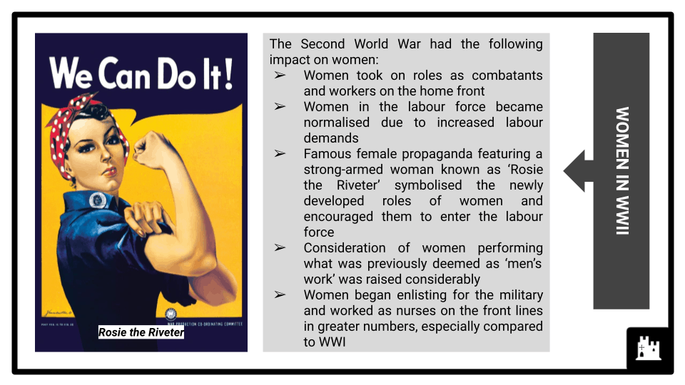 A Level Impact of the New Deal and the Second World War 1945-1955 Presentation 4
