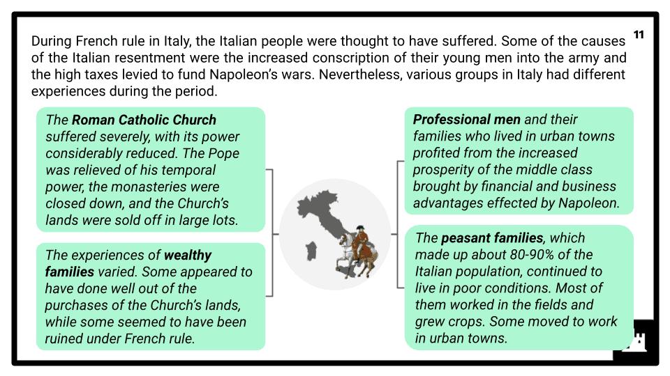 A Level Italy, 1789-1896 Presentation (2)