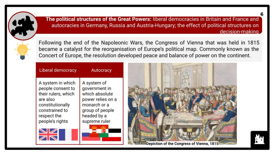 A Level The First World War, 1900-1918 Presentation 2