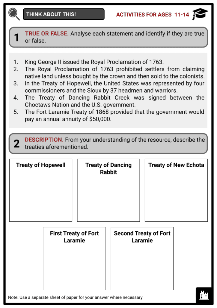 An Overview Of Treaties between the United States and the Native Americans Activities & Answer Guide 1