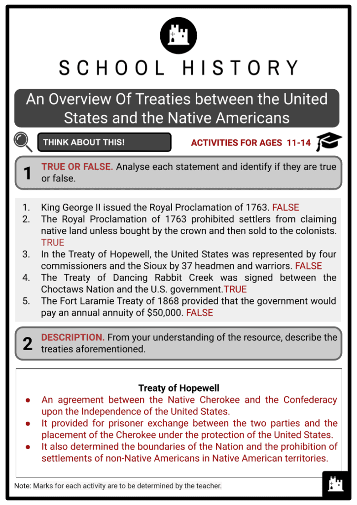 An Overview Of Treaties between the United States and the Native Americans Activities & Answer Guide 2