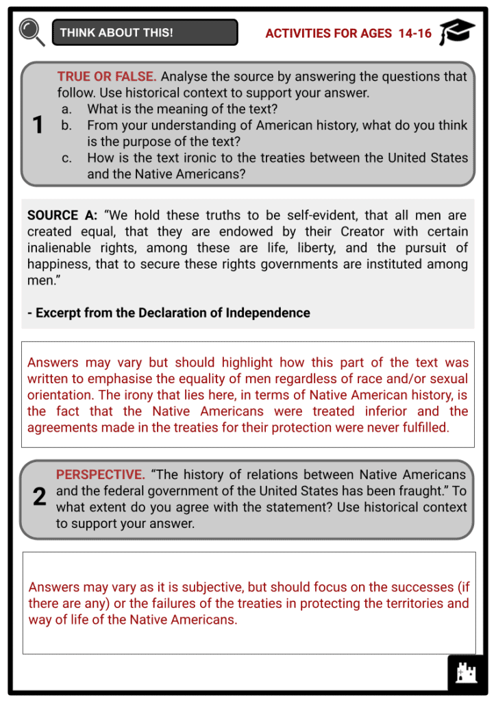 An Overview Of Treaties between the United States and the Native Americans Activities & Answer Guide 4