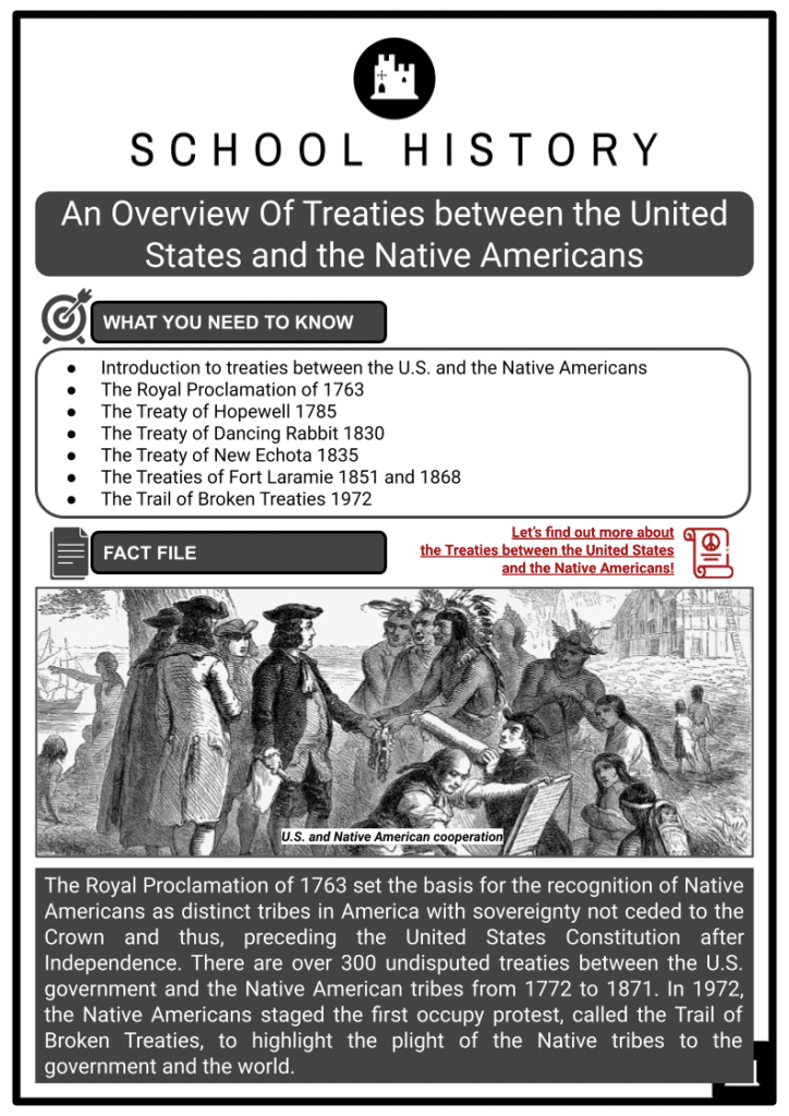 An Overview Of Treaties between the United States and the Native Americans Resource Collection 1