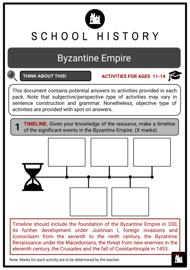 Byzantine Empire Activities & Answer Guide 2