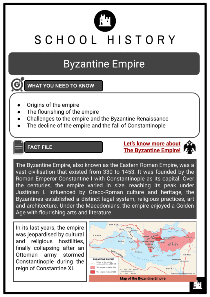 Byzantine Empire Resource 1