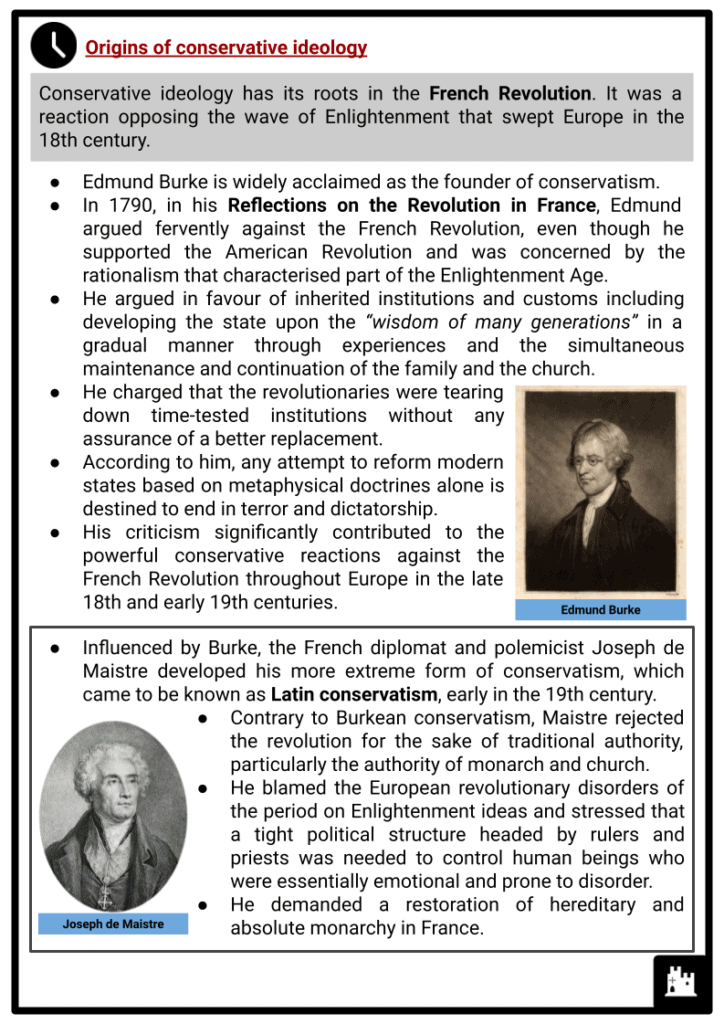 Conservative Ideology Resource Collection 2