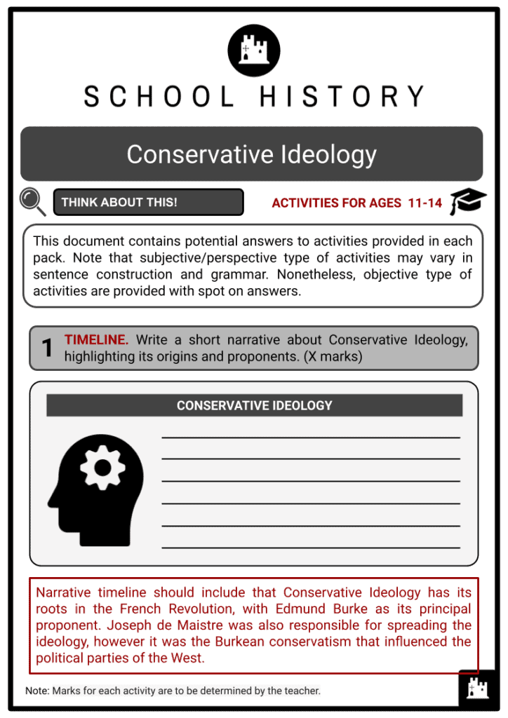 Conservative Ideology Student Activities & Answer Guide 2