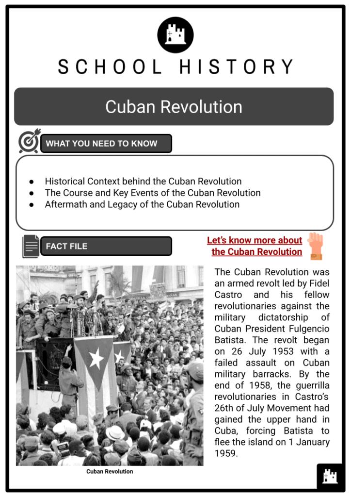 Cuban Revolution Resource 1