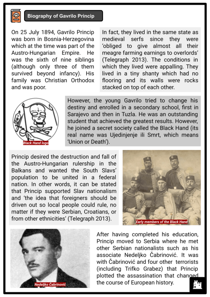 Gavrilo Princip Resource Collection 2
