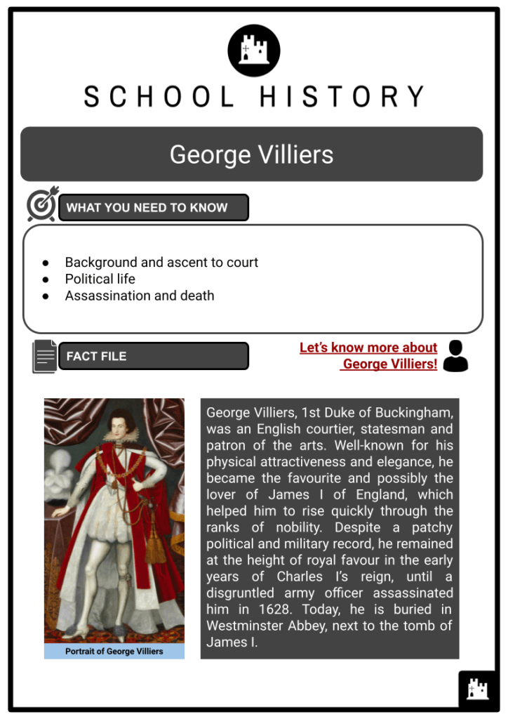 George Villiers Resource Collection 1