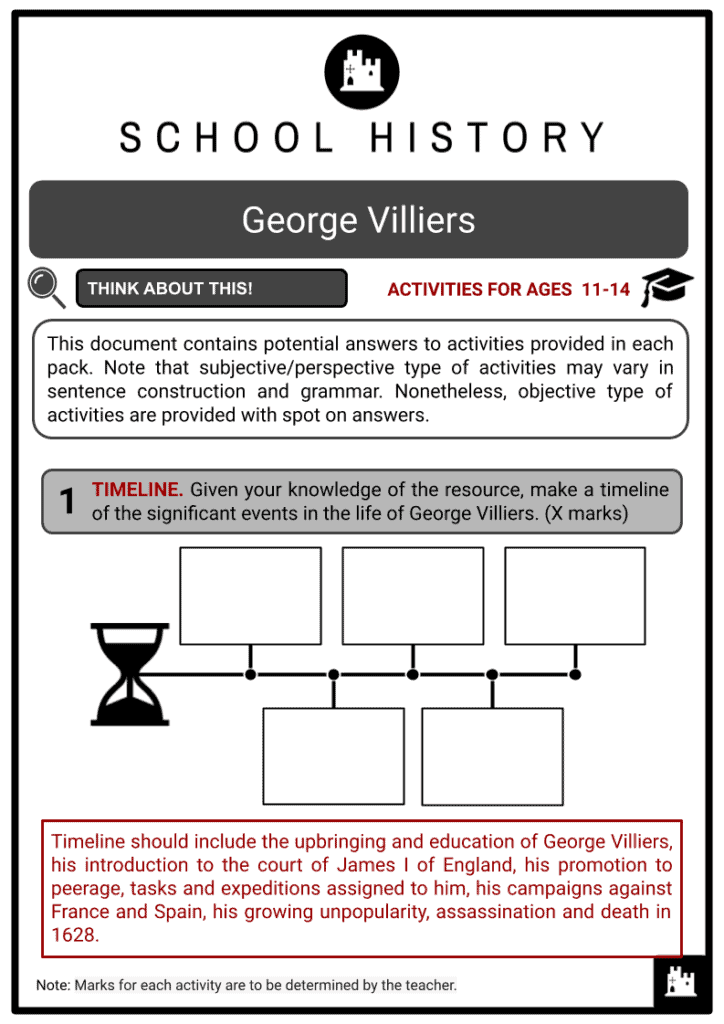 George Villiers Student Activities and Answer Guides 2