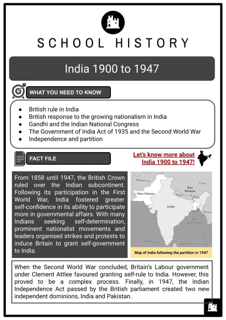 India 1900 to 1947 Resource 1