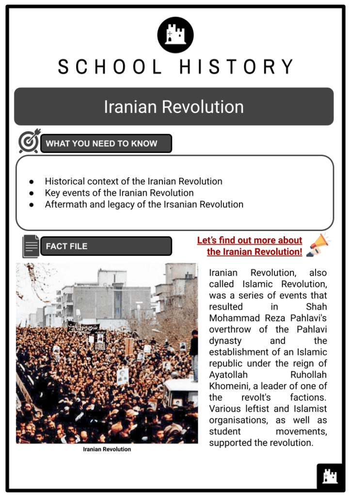 Iranian Revolution Resource Collection 1