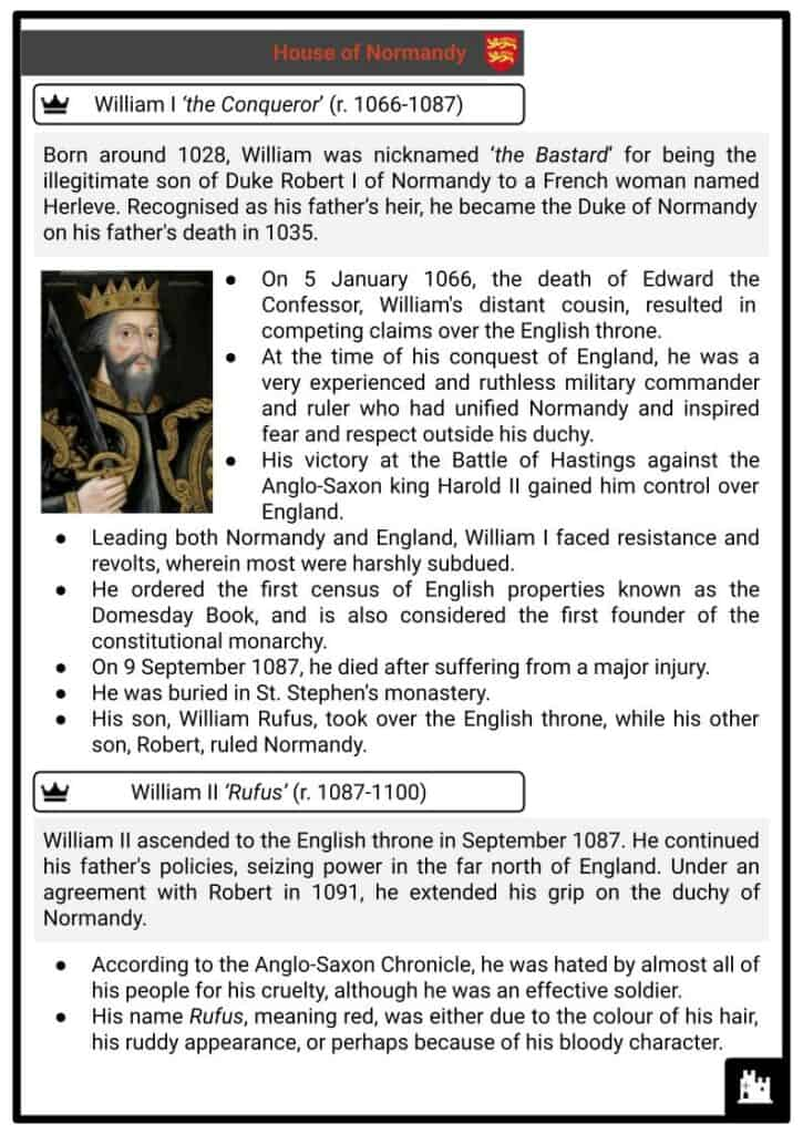 Medieval English monarchs Resource Collection 2