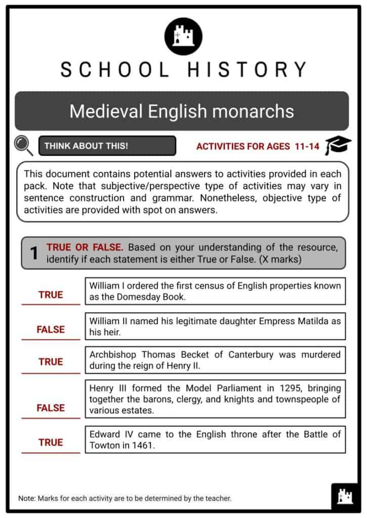 Medieval English monarchs Student Activities and Answer Guide 2